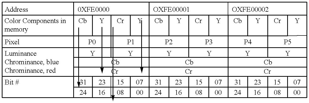 US6263396B1 - Programmable interrupt controller with interrupt set