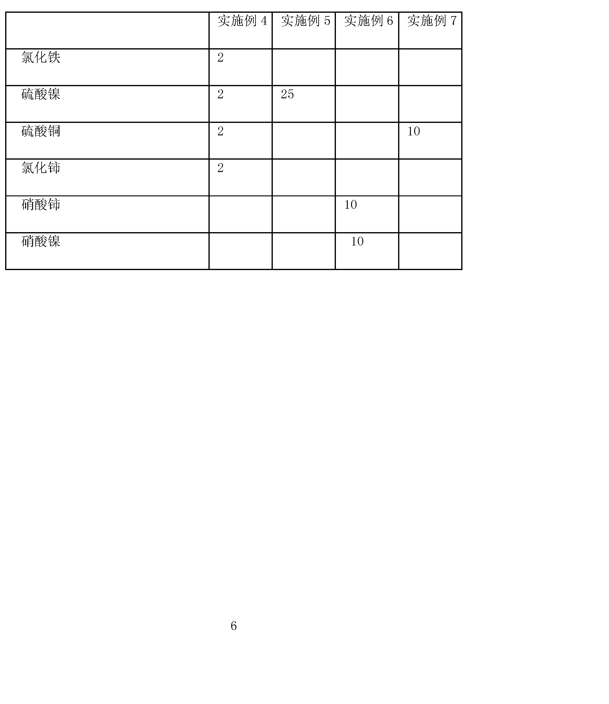 Figure CN102101052AD00061