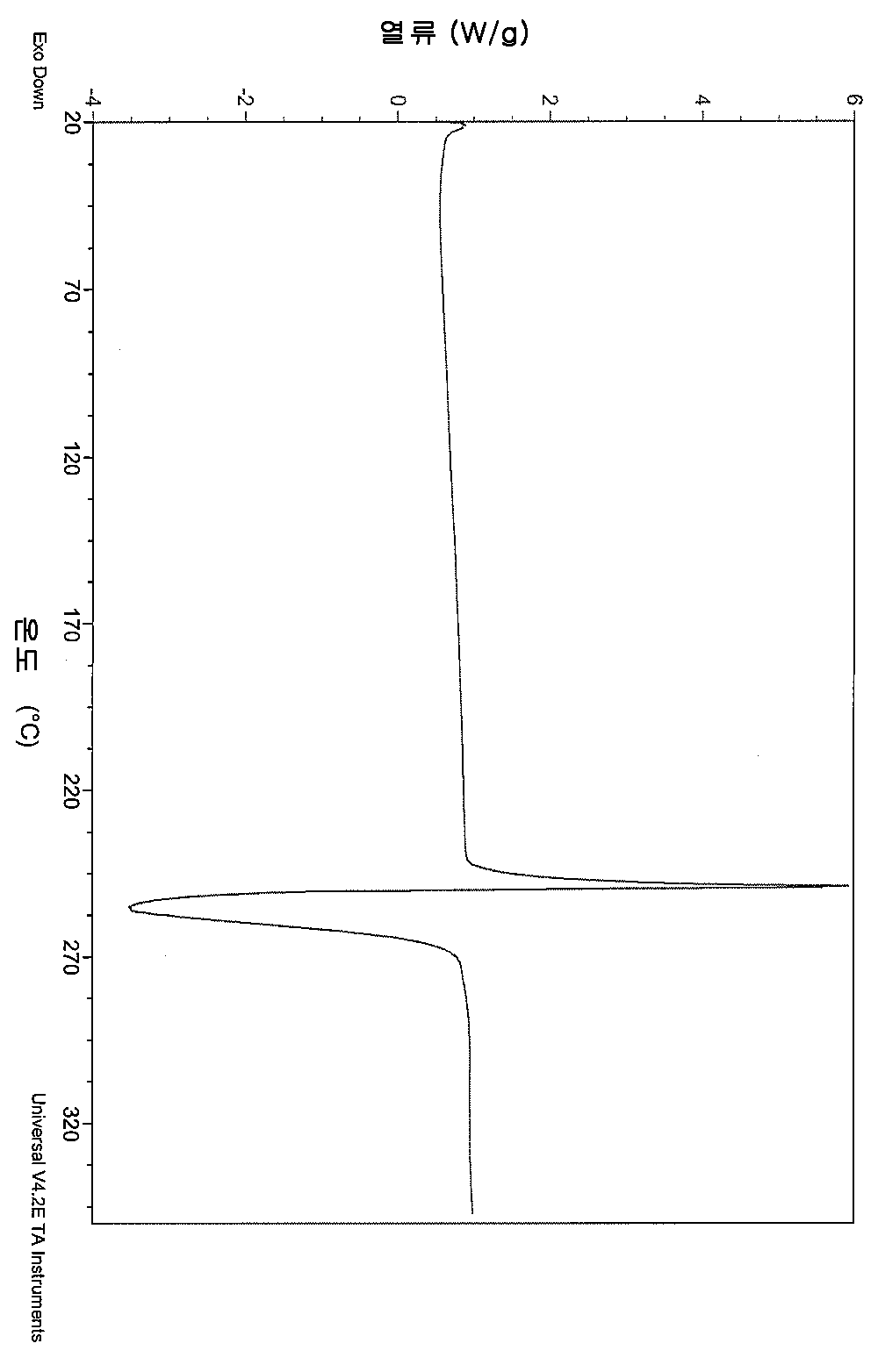 Figure 112013063631513-pct00049