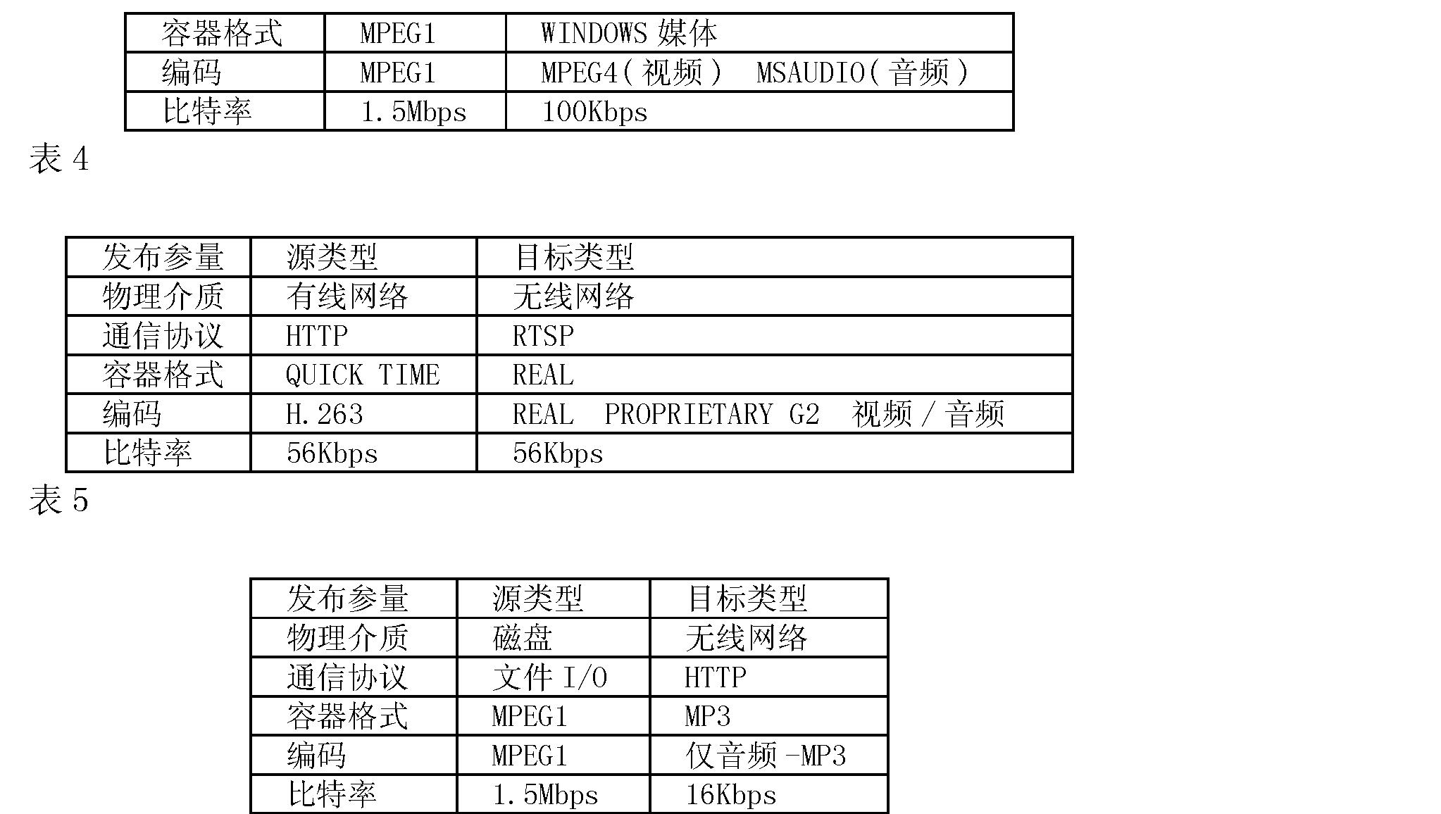 Figure CN101594518BD00241
