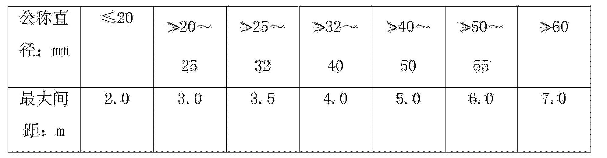 Figure CN103791227BD00141