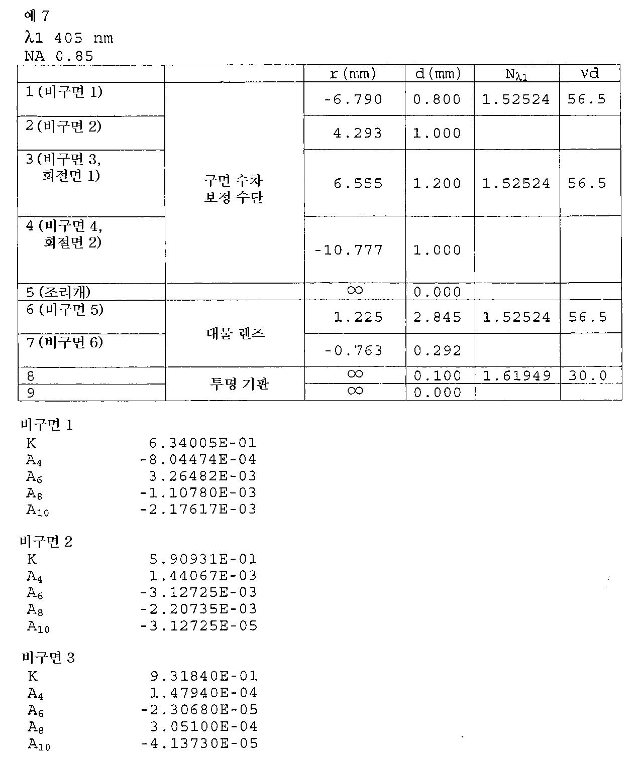 Figure 112001010918149-pat00020
