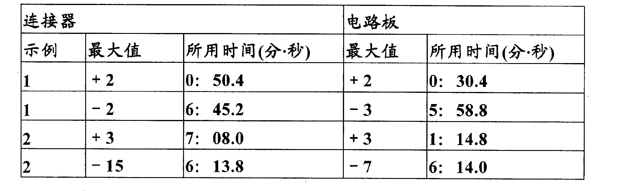 Figure CN1510788BD00143
