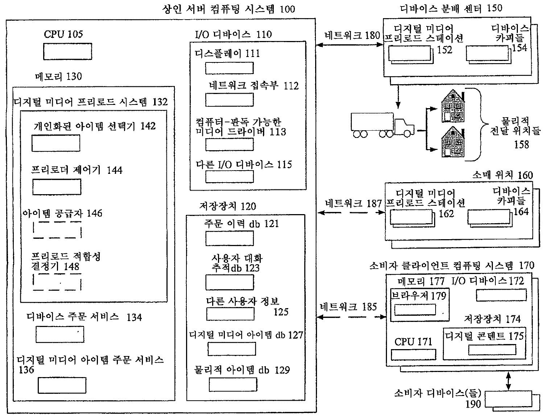 Figure R1020077022709