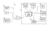 US6931433B1 - Processing of unsolicited bulk electronic