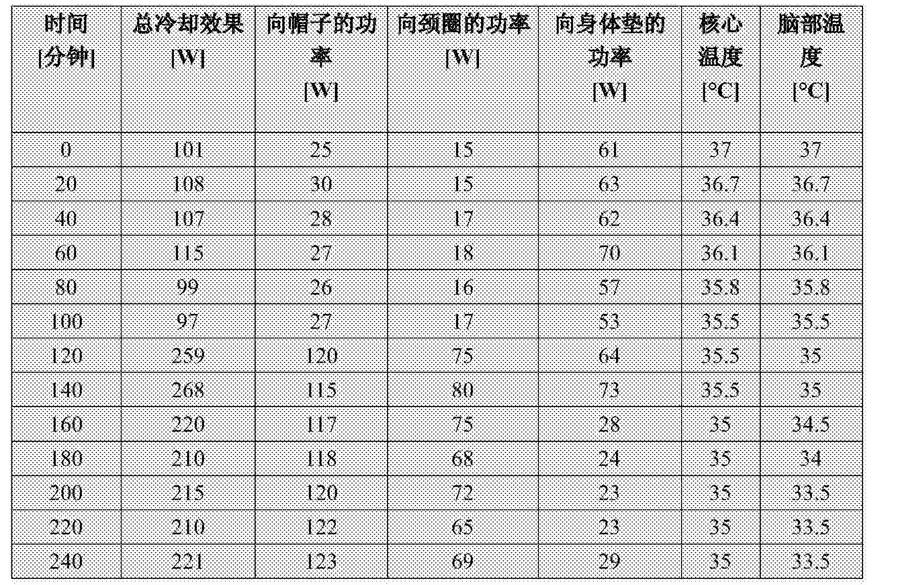 Figure CN107106320AD00121