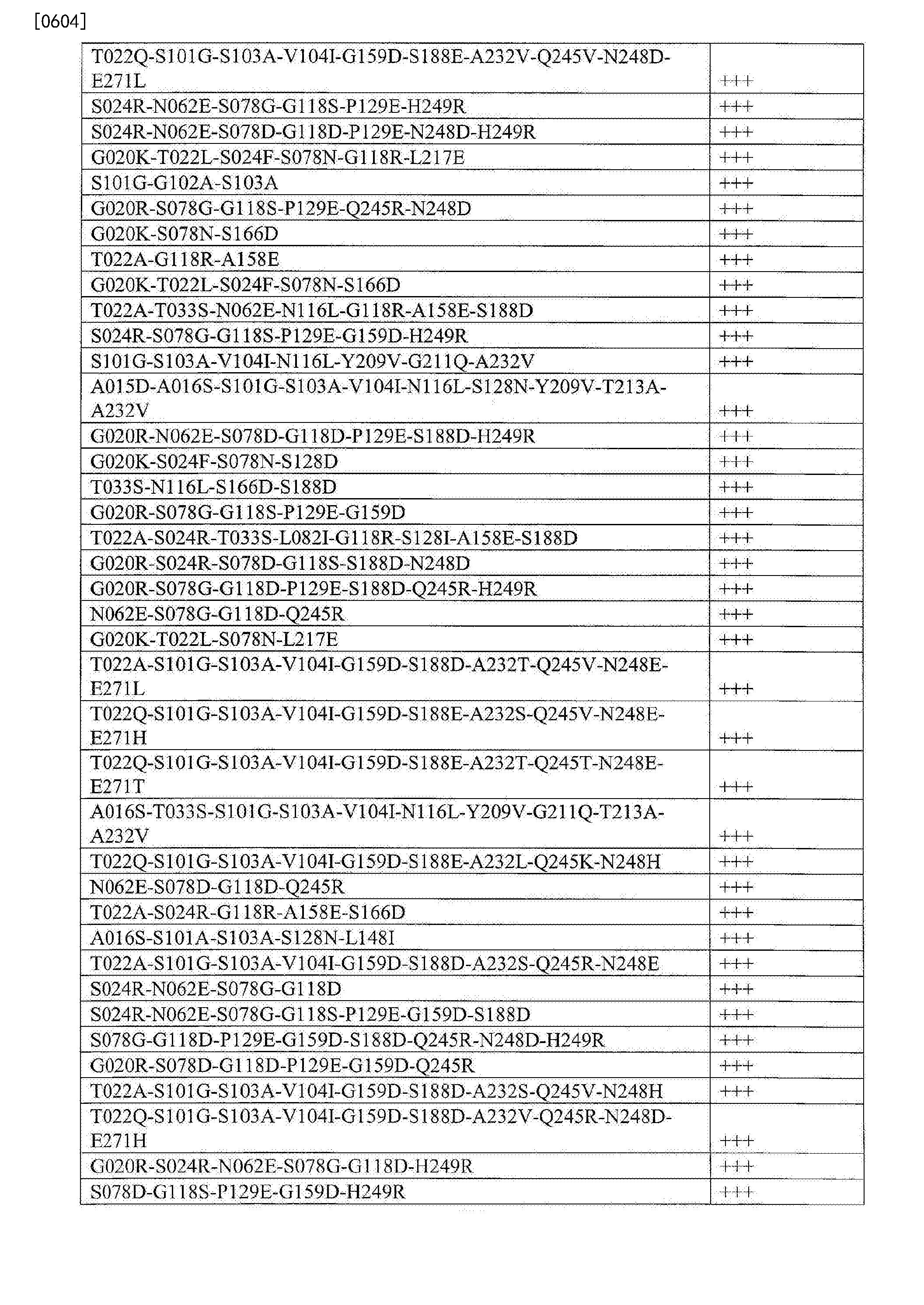 Figure CN103764823BD02061
