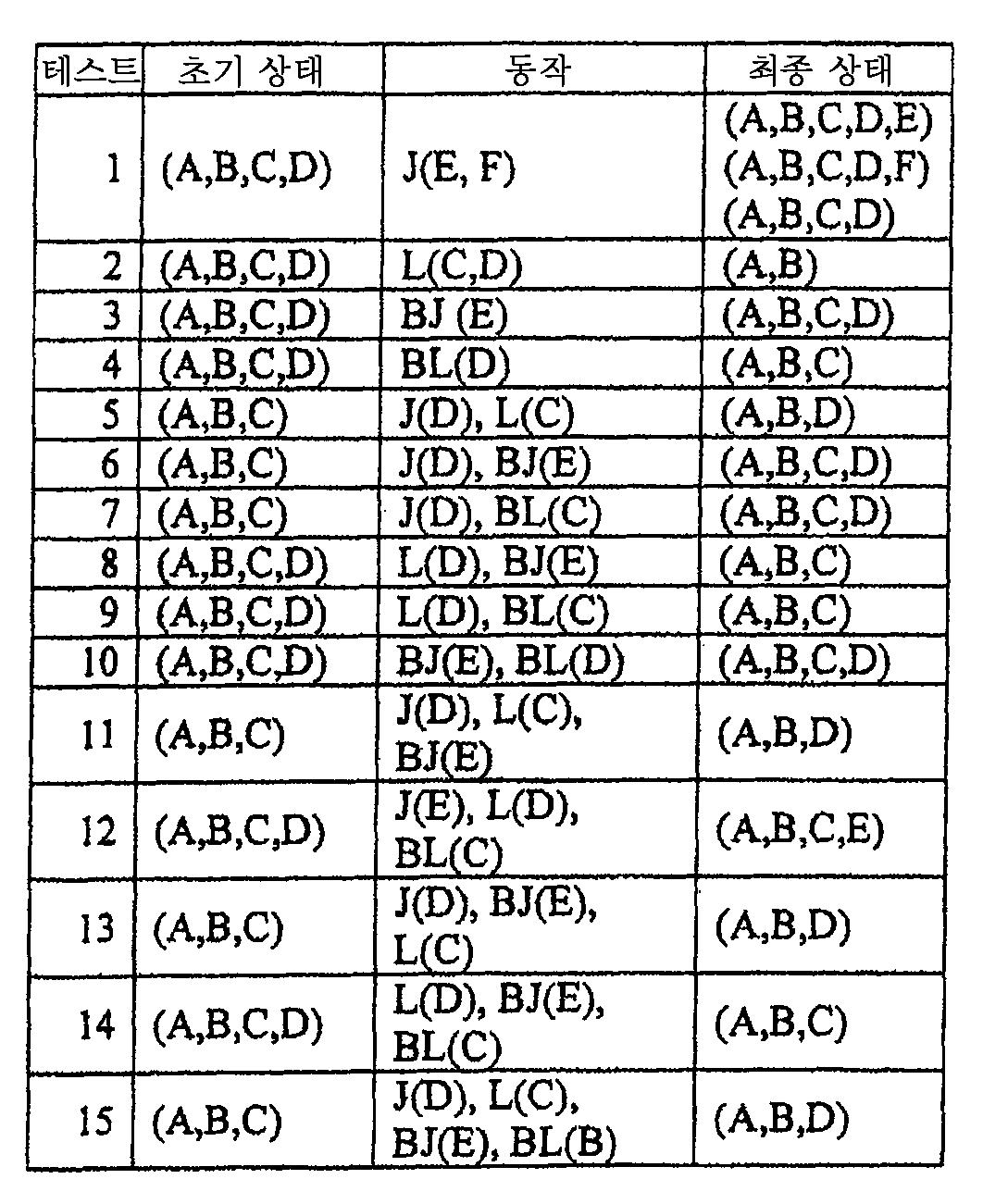 Figure 112005022816615-pat00001