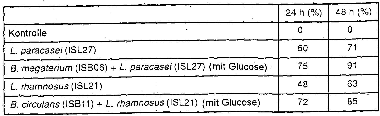 Figure 00300003