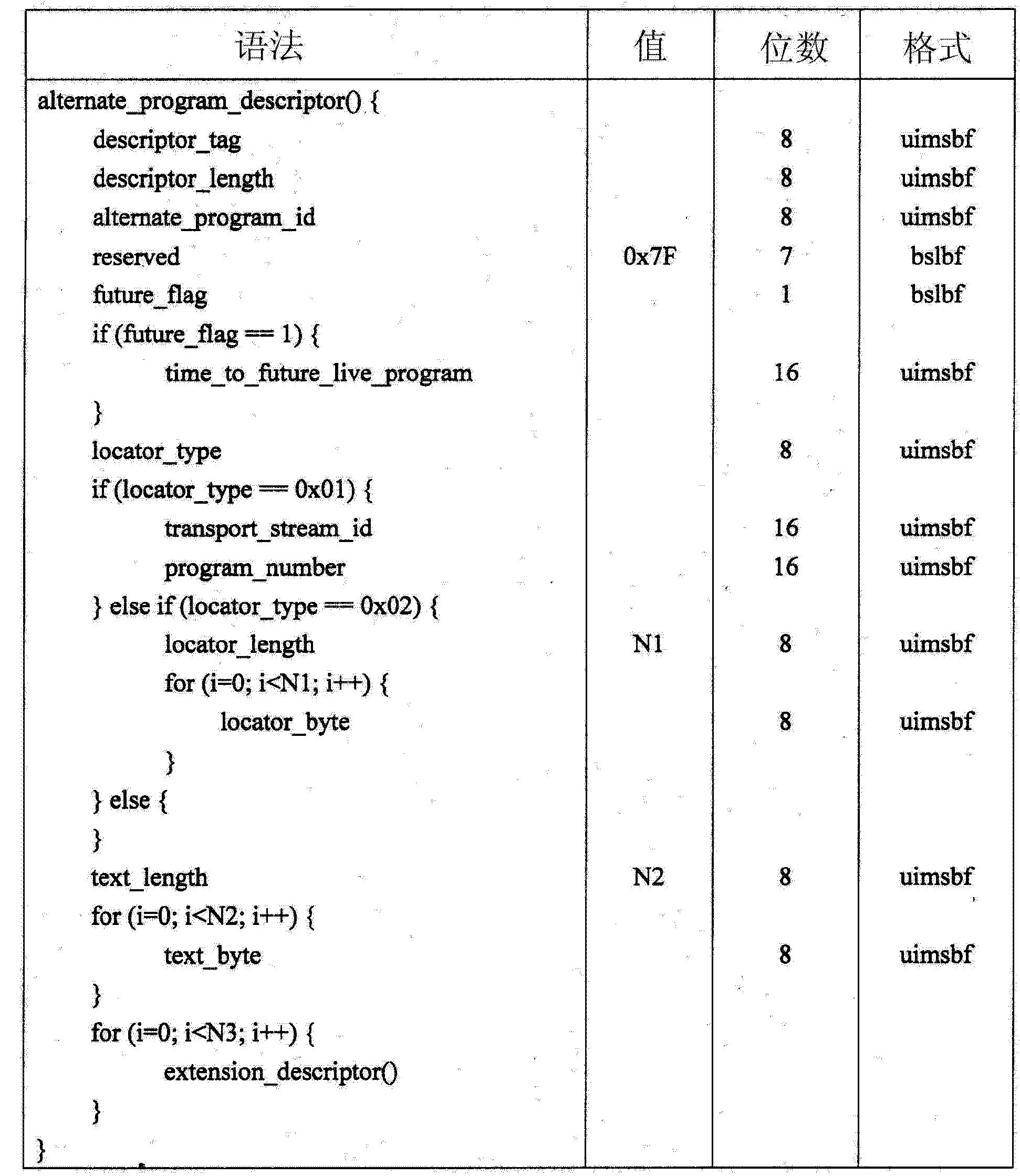 Figure CN103843266AD00101