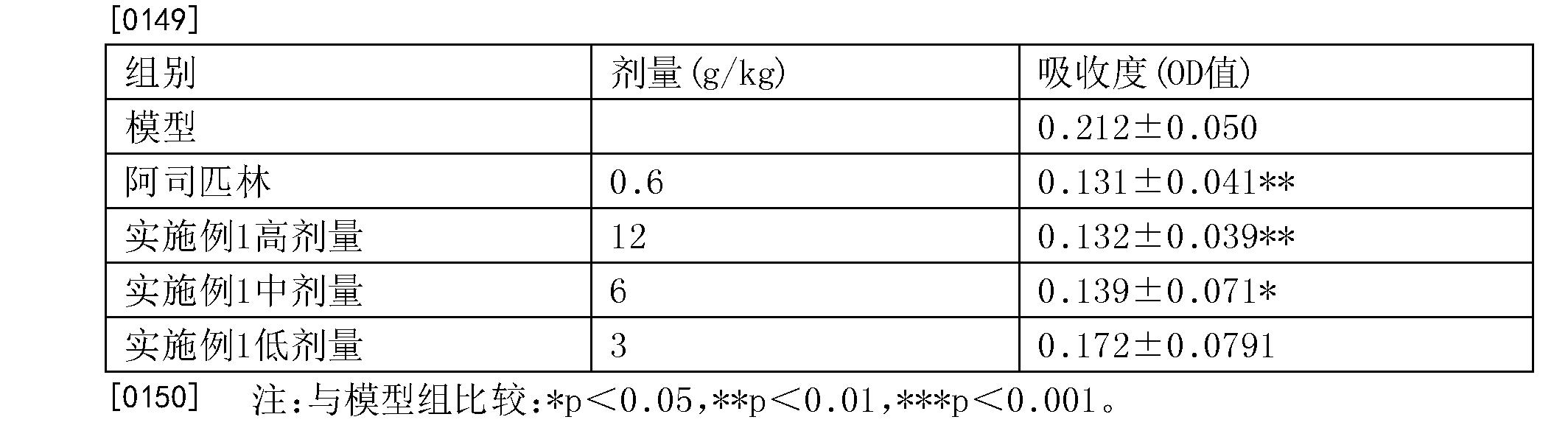 Figure CN107261044AD00122
