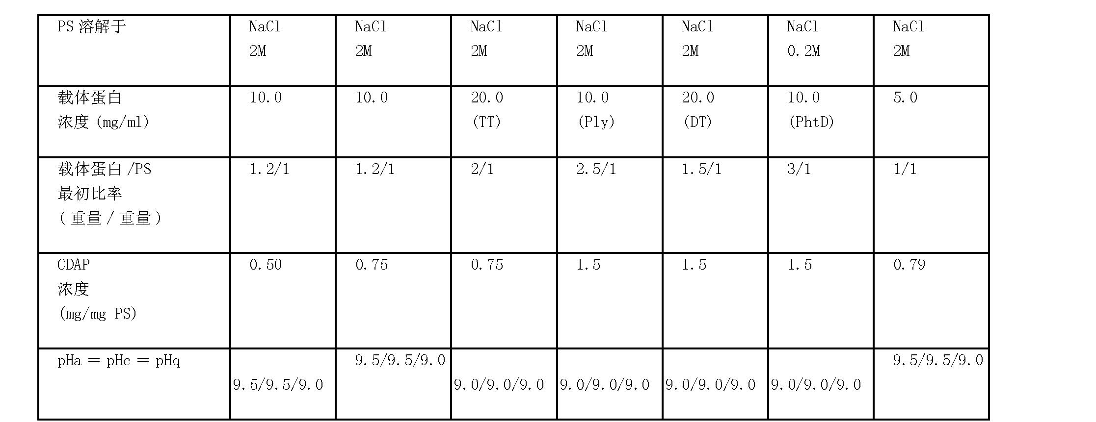 Figure CN101378778BD00321
