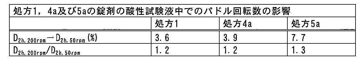 Figure JPOXMLDOC01-appb-T000011