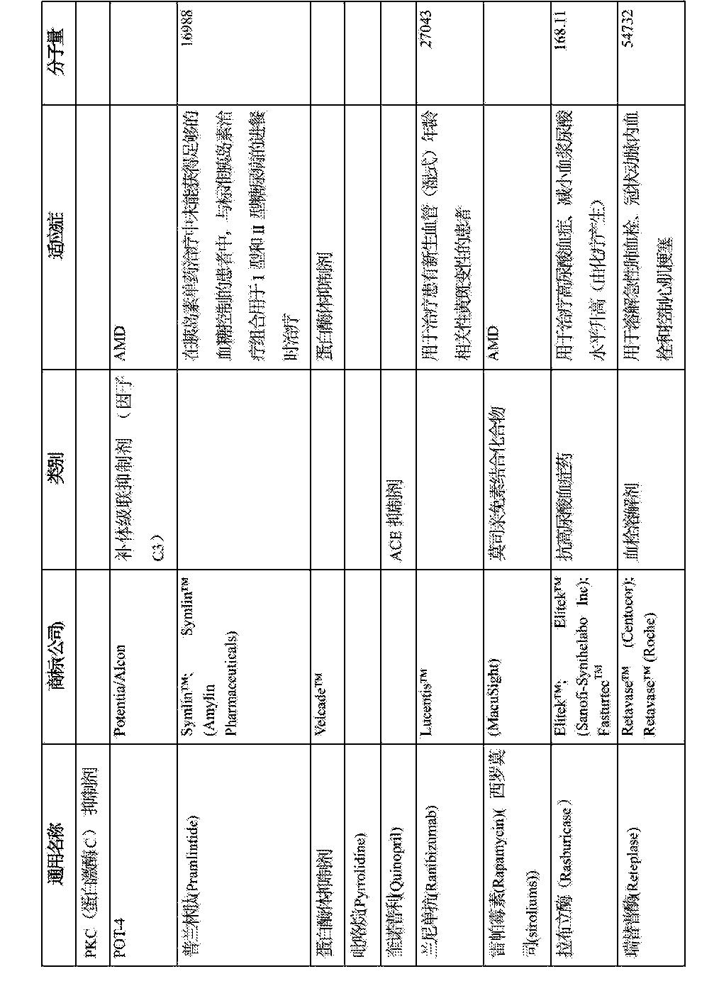 Figure CN103209733BD00841