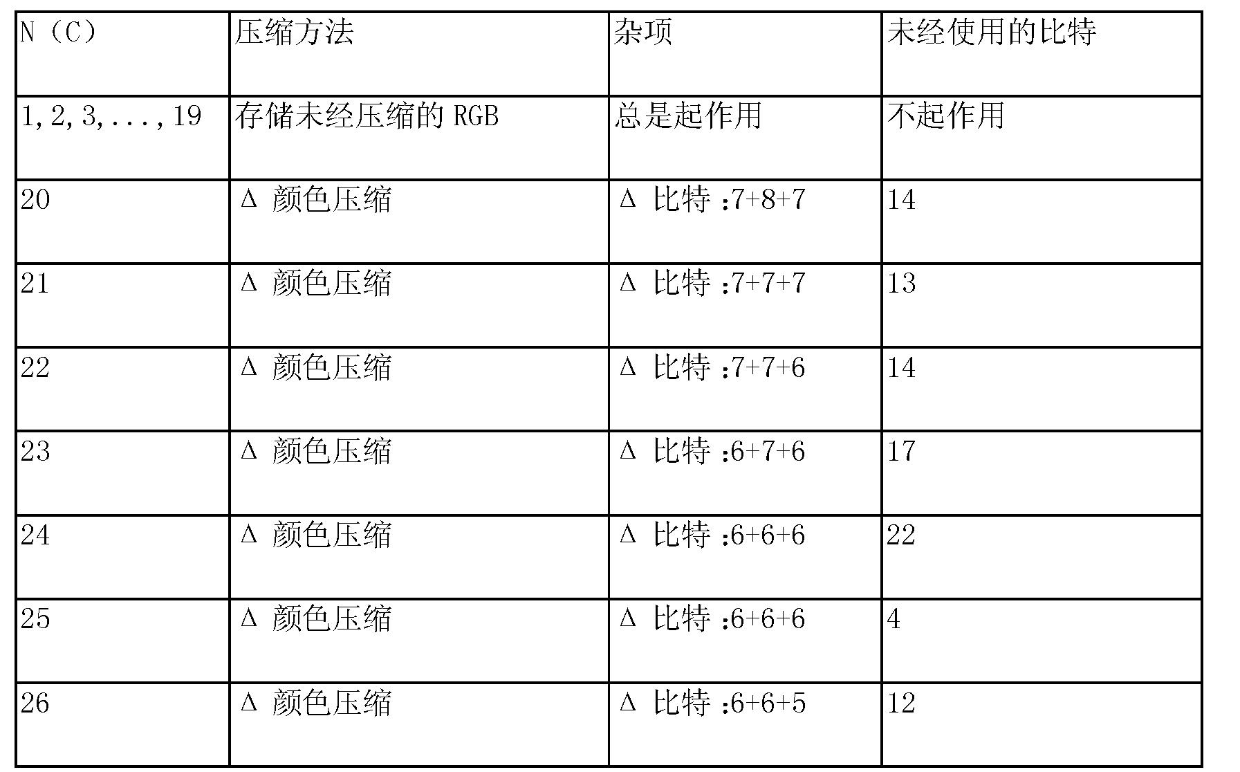 Figure CN104113757AD00061
