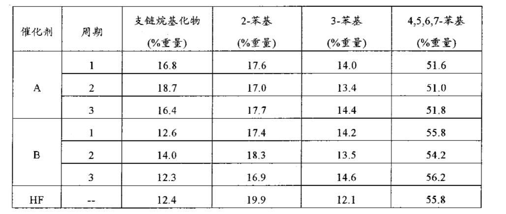 Figure CN101970388AD00332