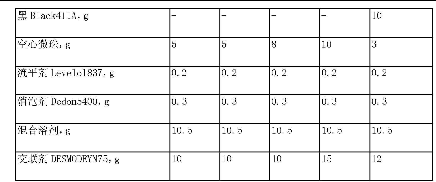 Figure CN103013241BD00071