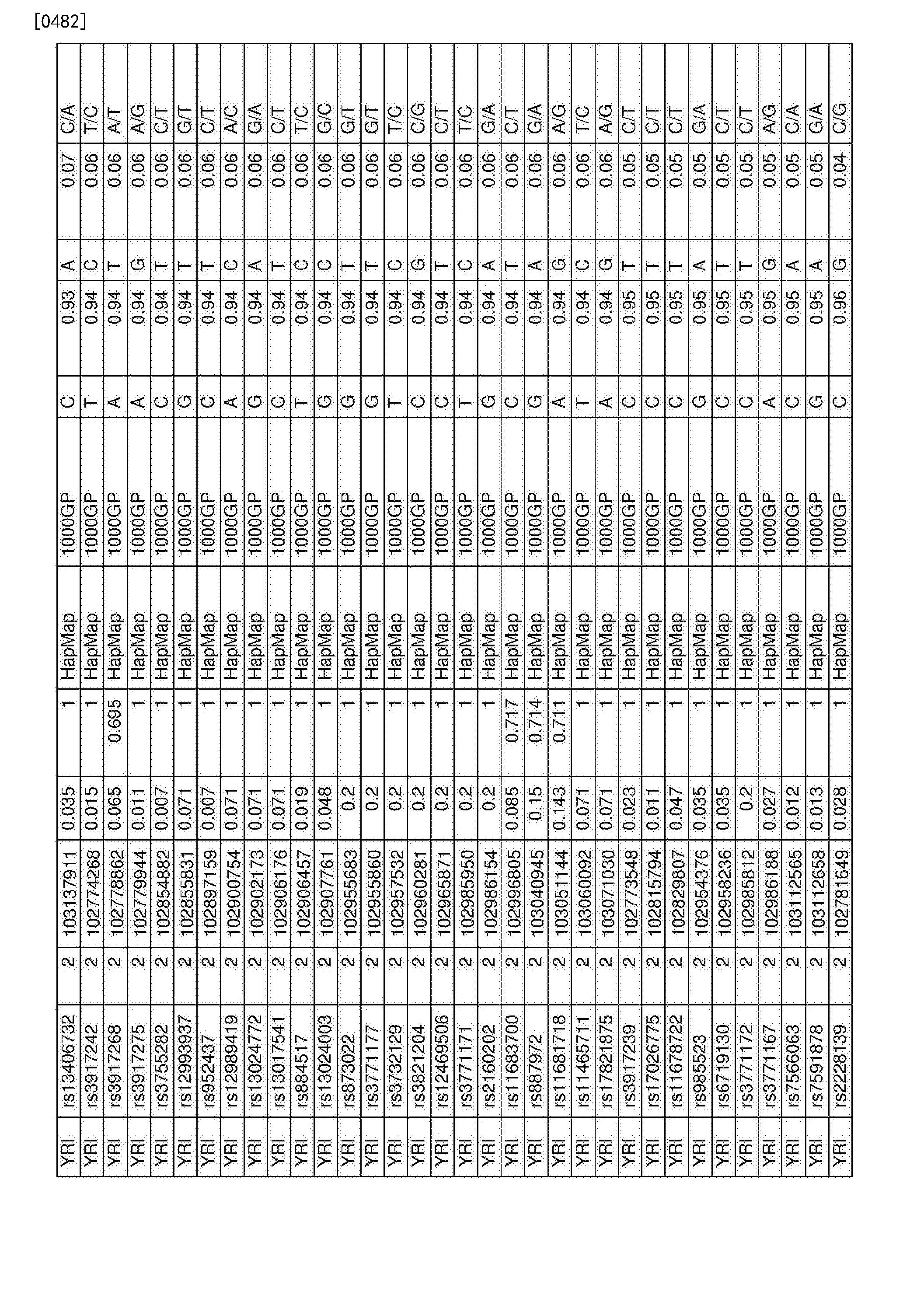 Figure CN107109494AD01531