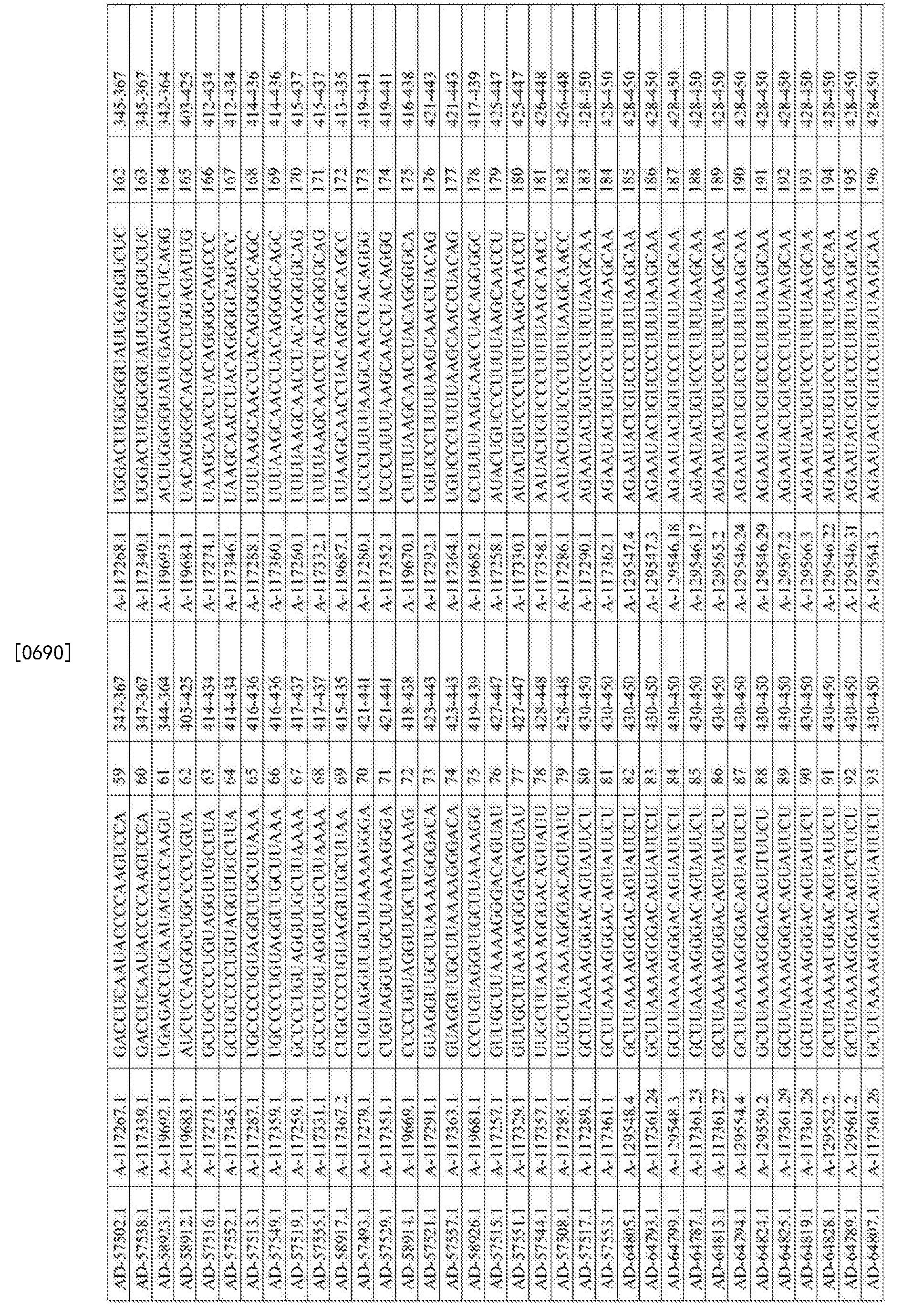 Figure CN107250362AD01081