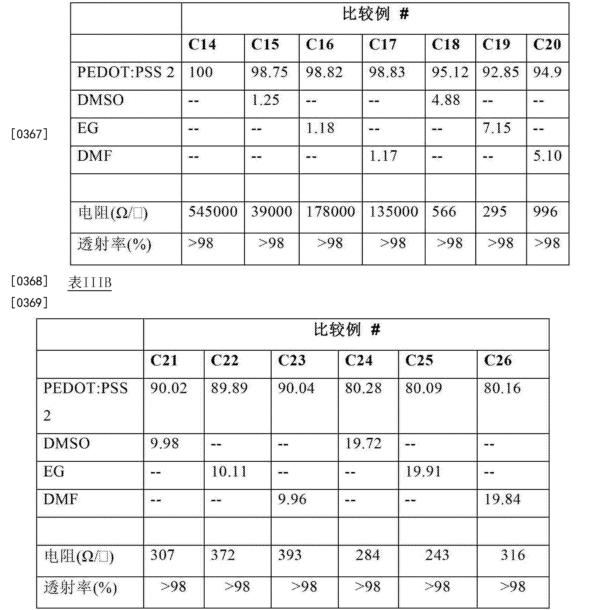 Figure CN103493145BD00341
