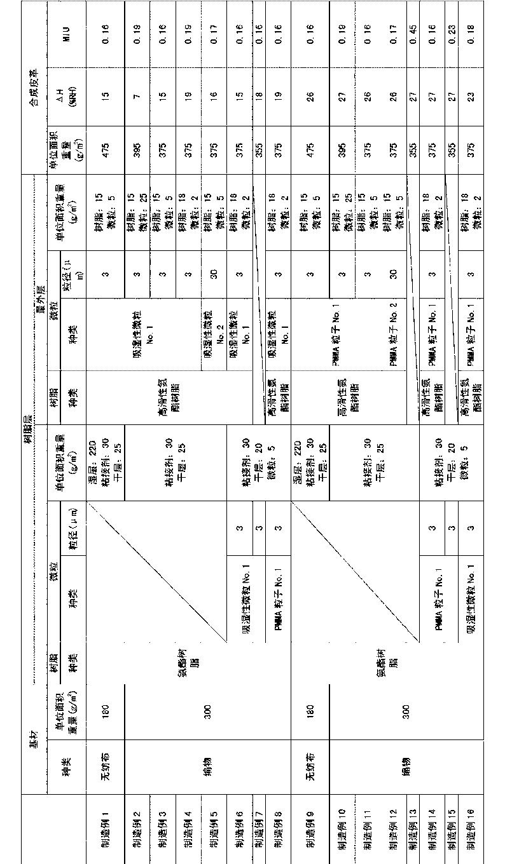 Figure CN102741090BD00151