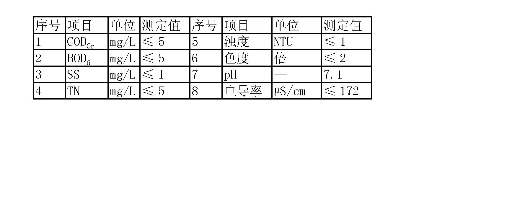 Figure CN102674628BD00151