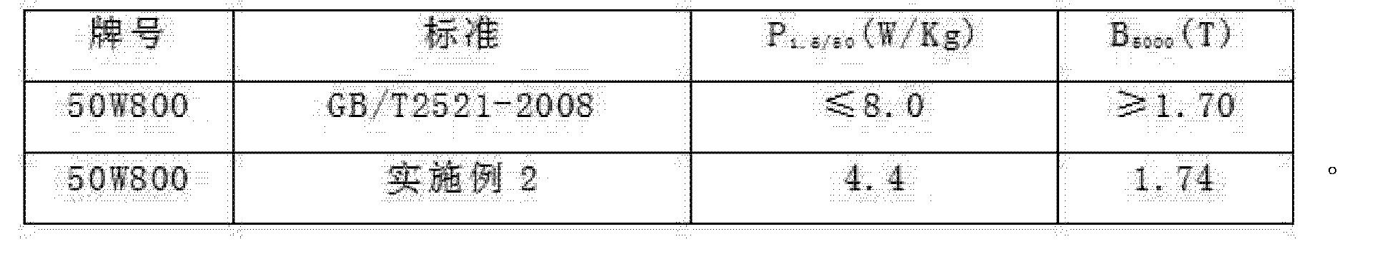 Figure CN103468907BD00092