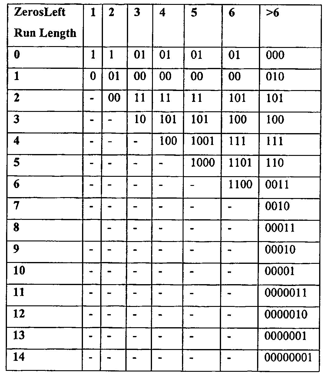 Figure 112004043188316-pct00021