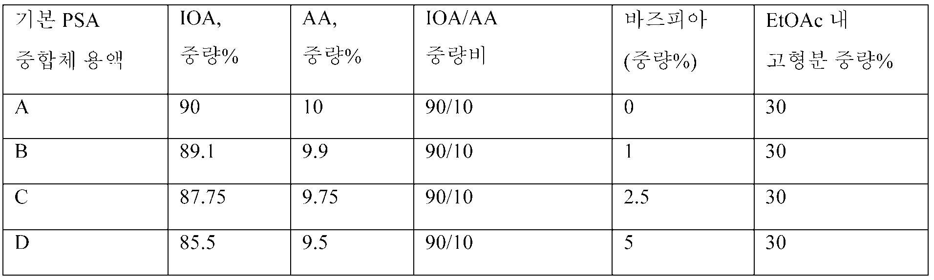 Figure 112016107468300-pct00012
