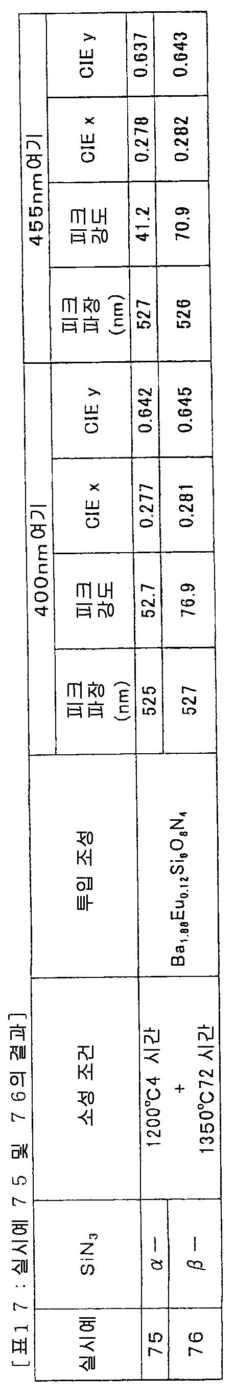 Figure 112008062059116-pct00028