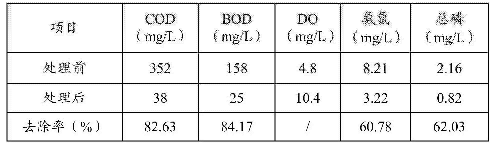 Figure CN108358397AD00081