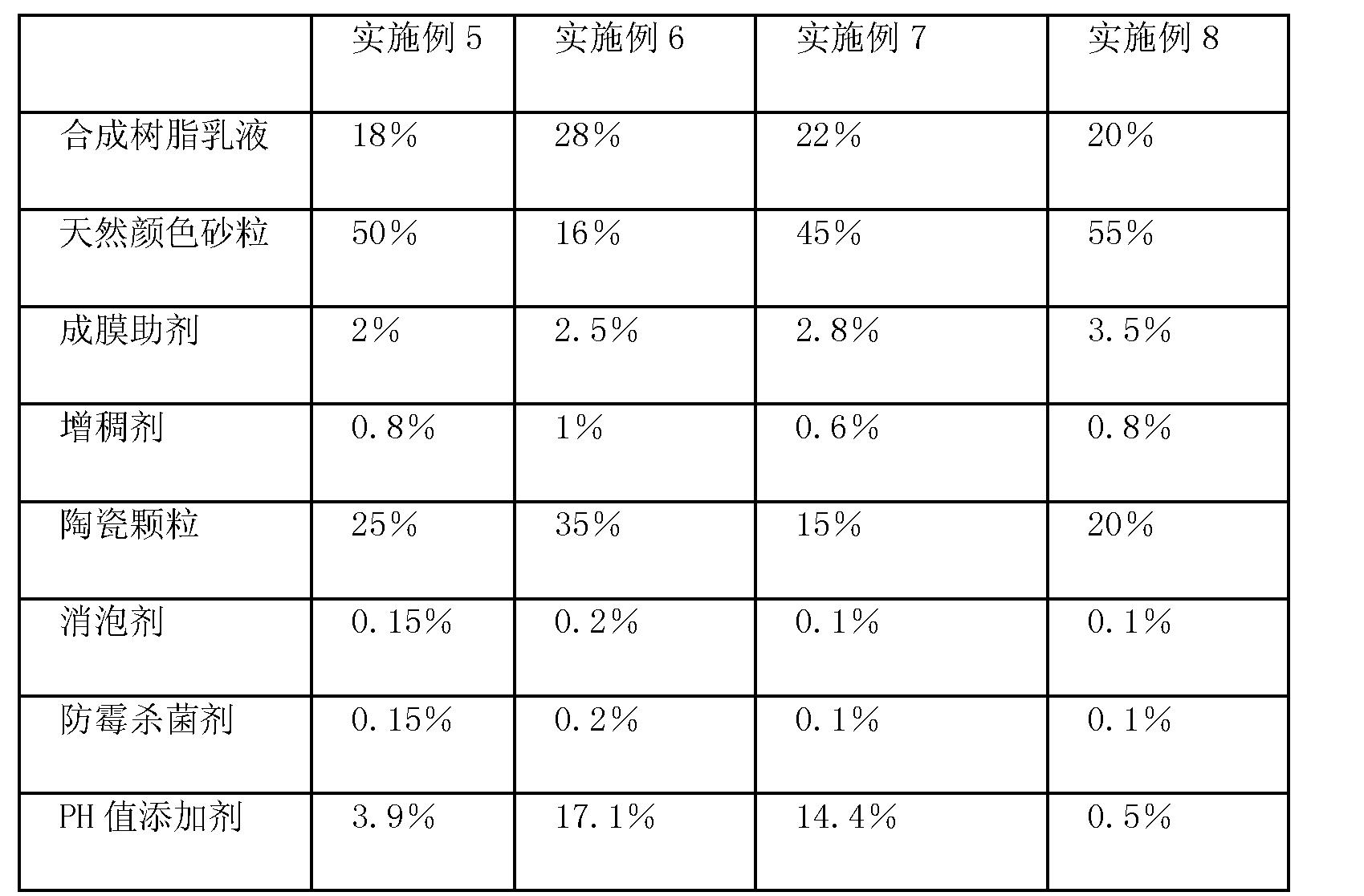 Figure CN102234186AD00051