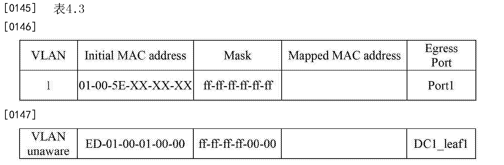 Figure CN103259727BD00243