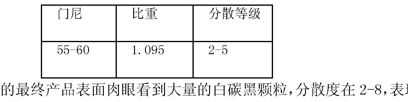 Figure CN101786298BD00111