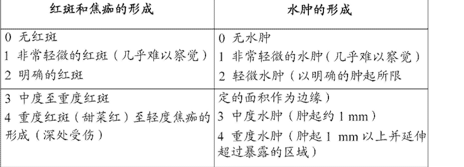 Figure CN102395274BD00571