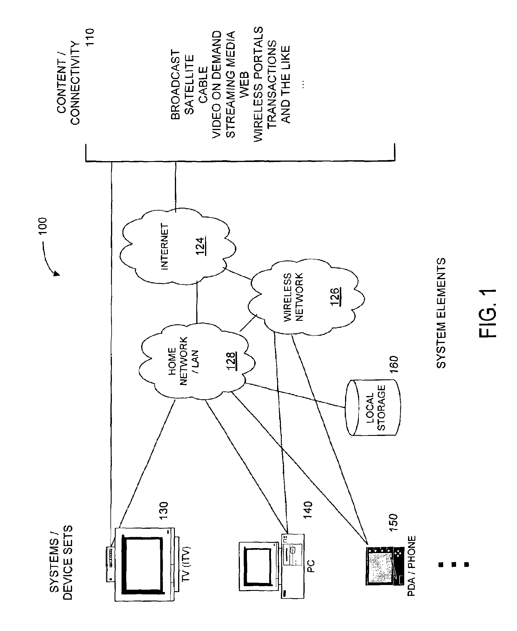 US8161172B2 - Method and apparatus for browsing using ... on
