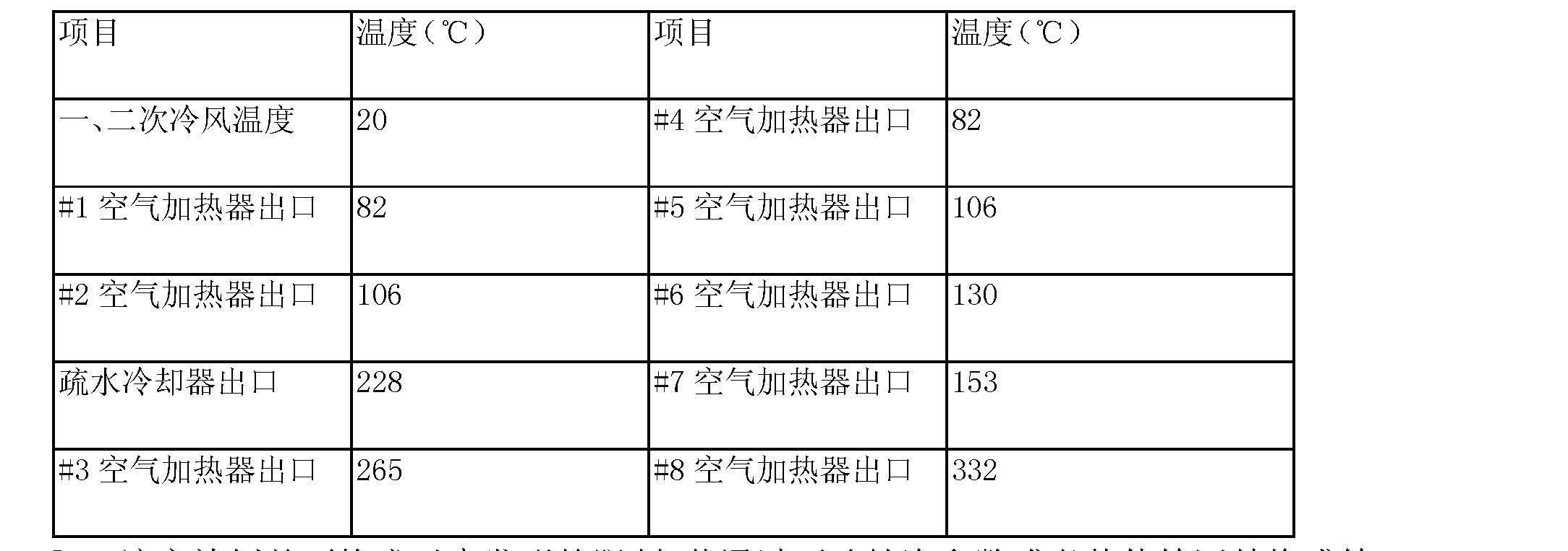 Figure CN103244944AD00091