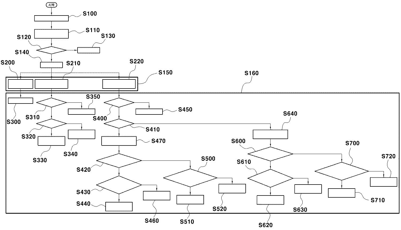 Figure R1020140056489