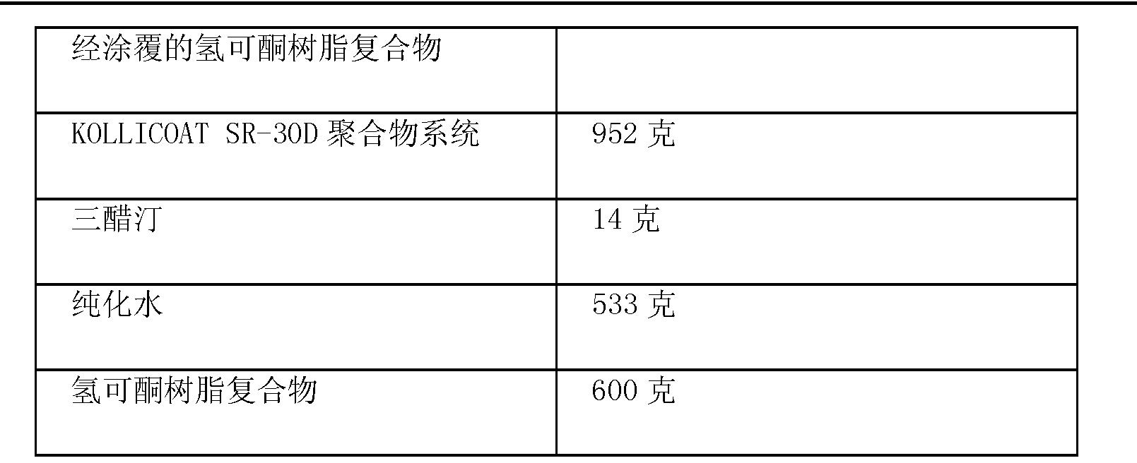 Figure CN102488652BD00271