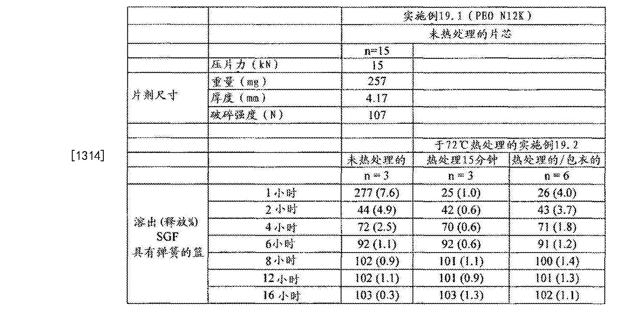 Figure CN102688241BD01291