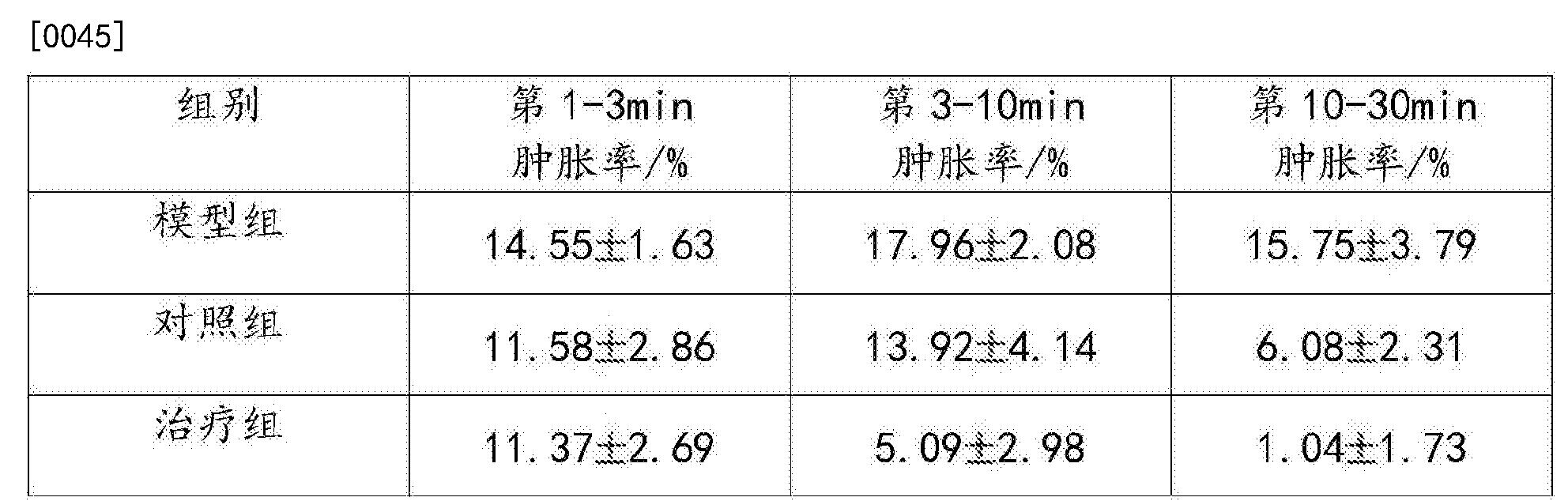 Figure CN108392445AD00062