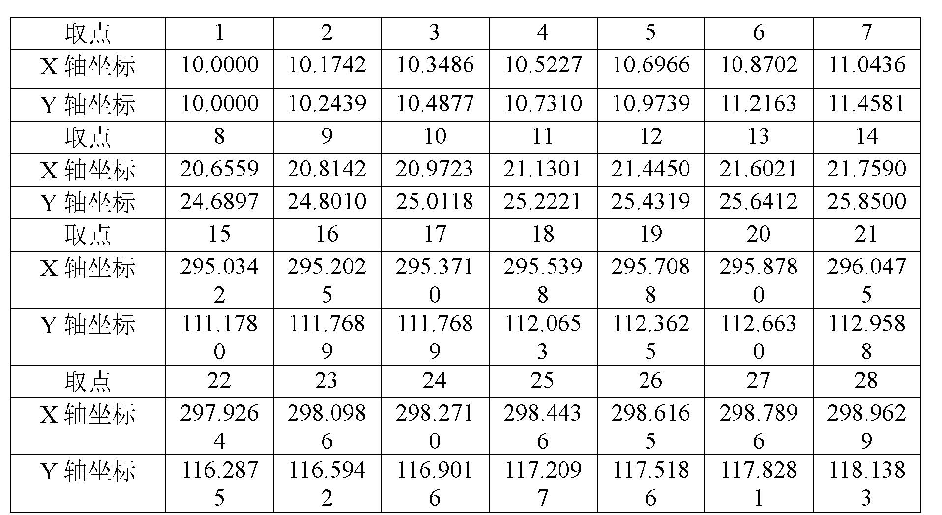 Figure CN102608956AD00103
