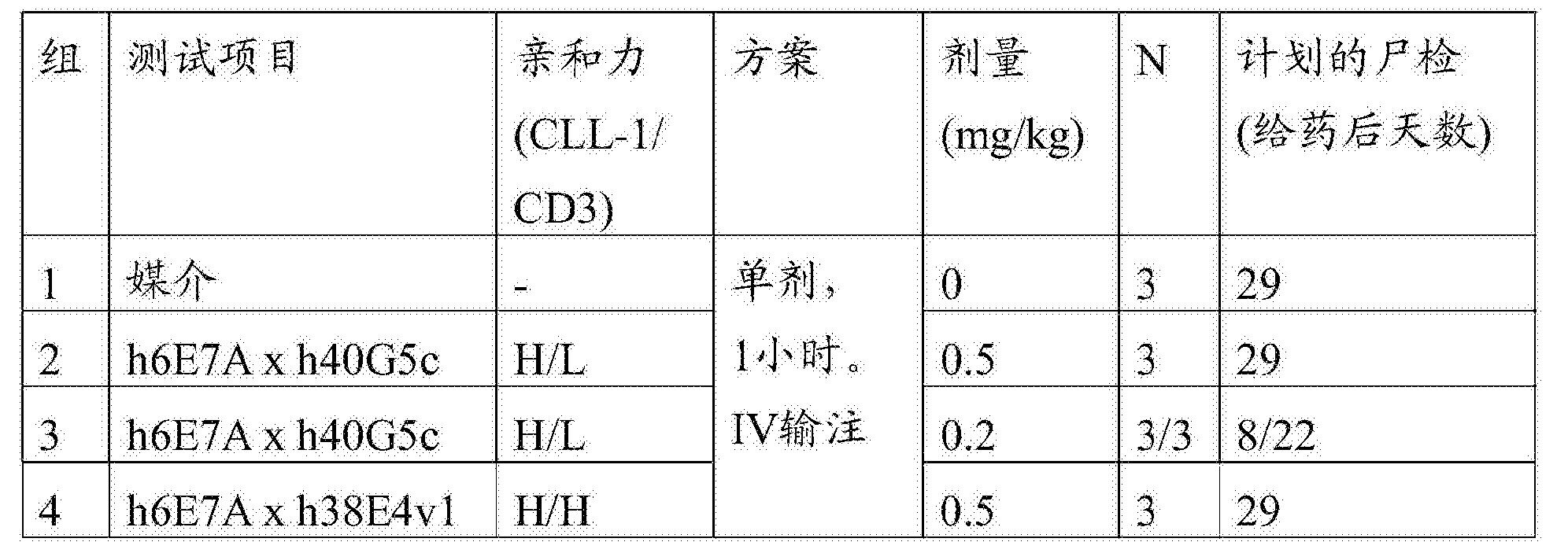 Figure CN107847568AD00791