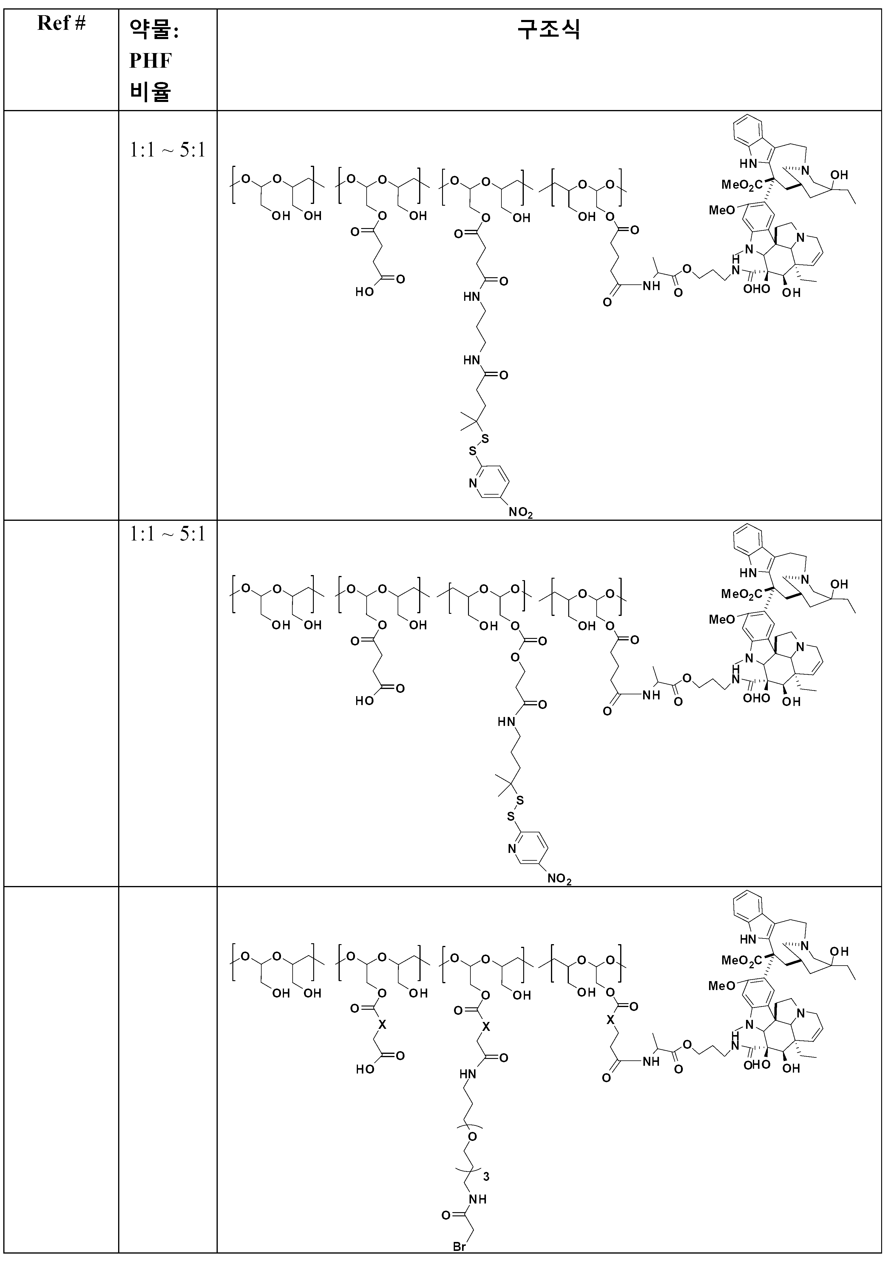 Figure 112014001971018-pct00232