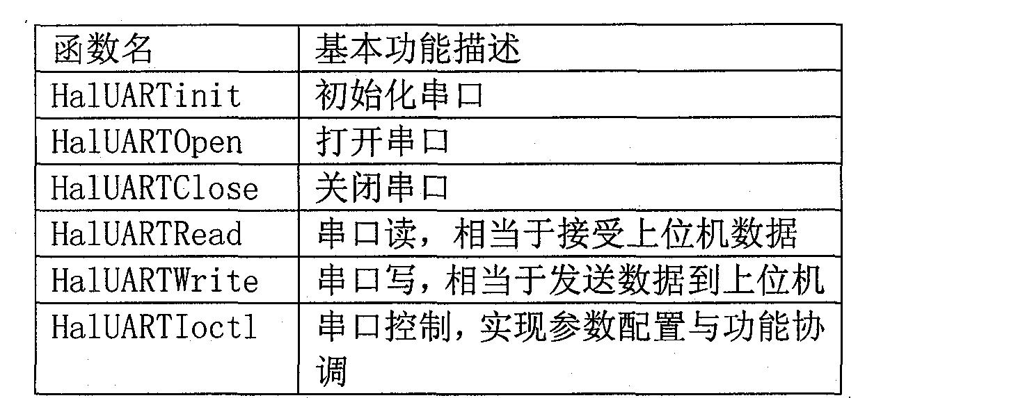 Figure CN101350637BD00111