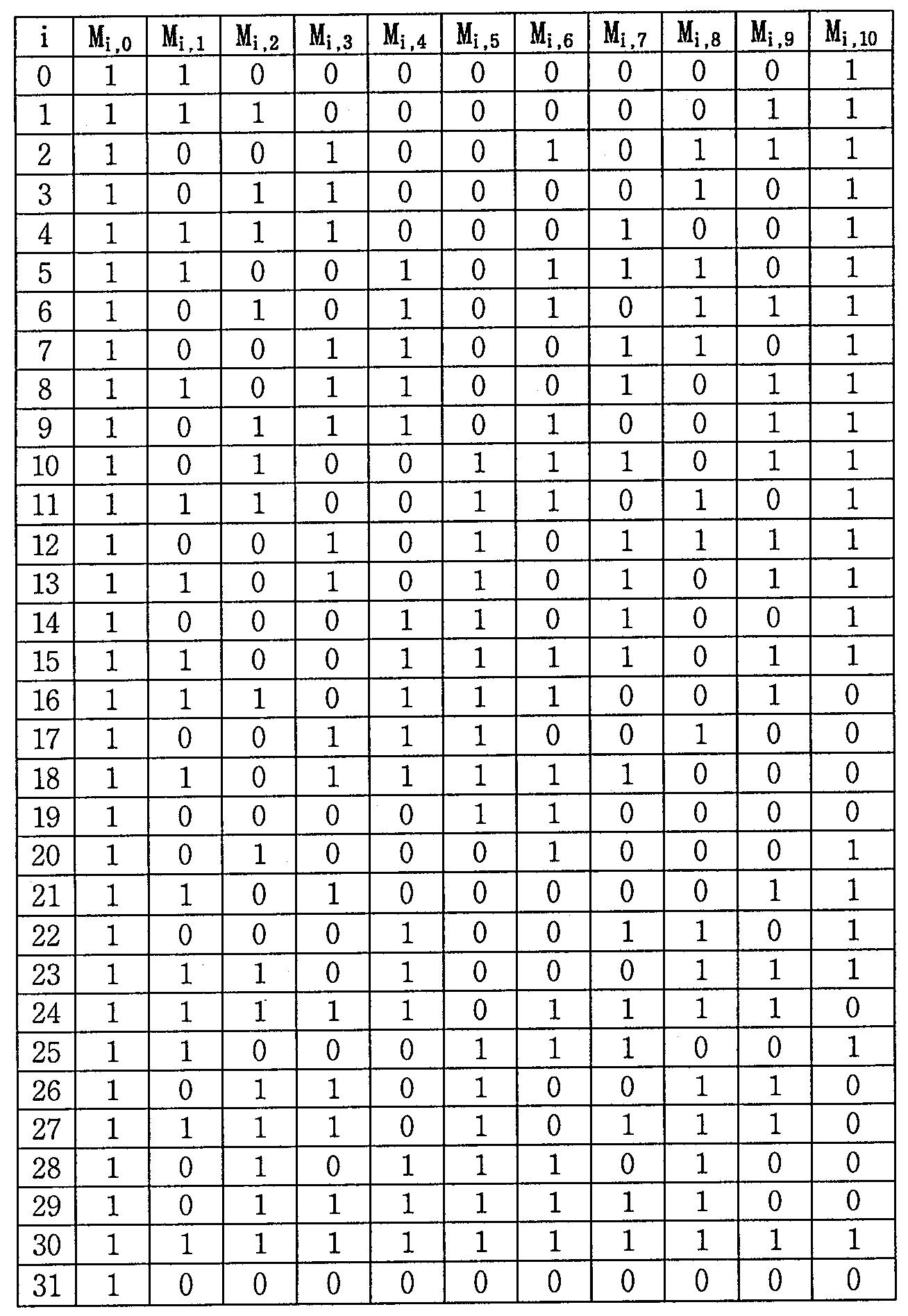 Figure 112010504090070-pat00028