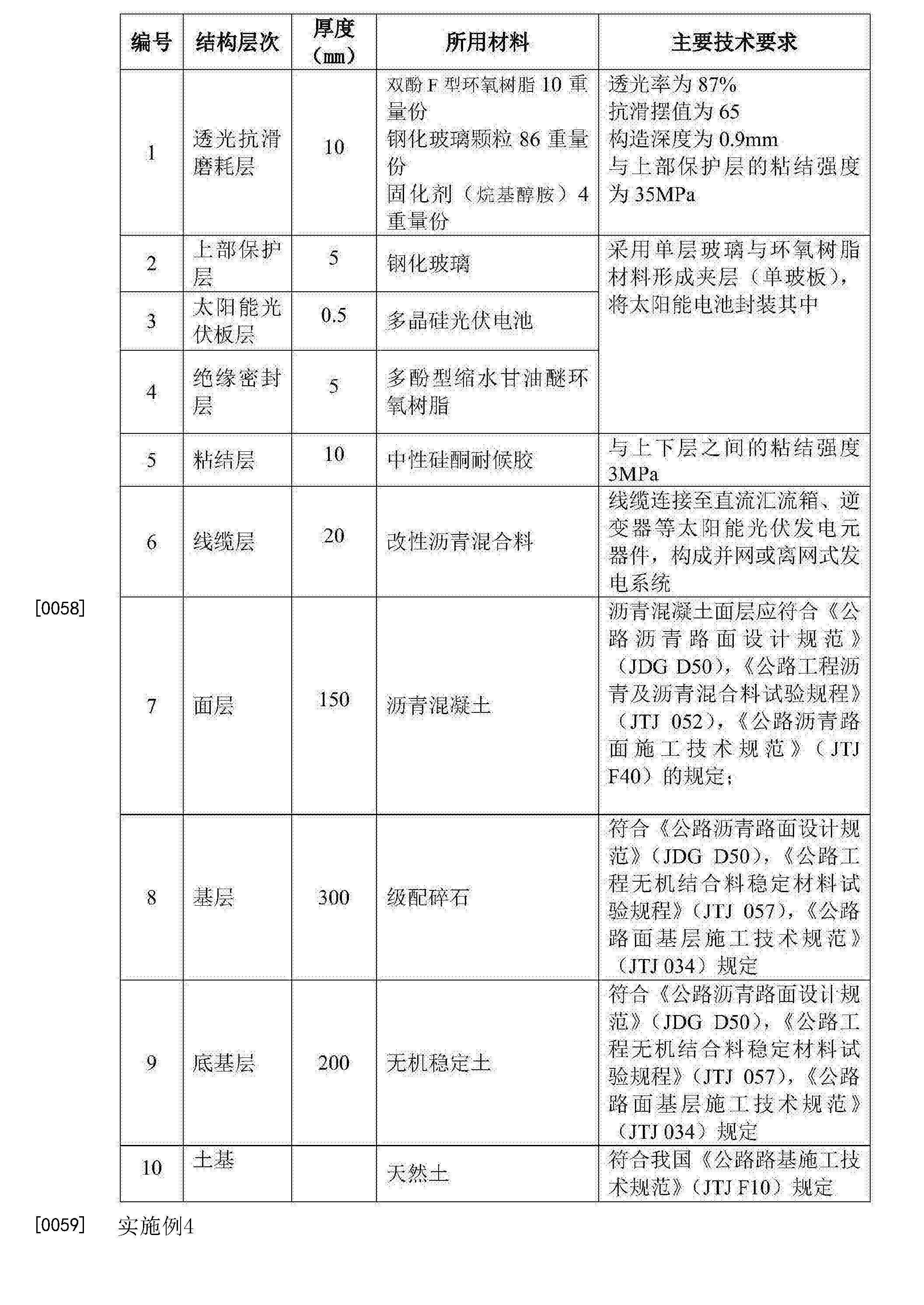 Figure CN106592374AD00101