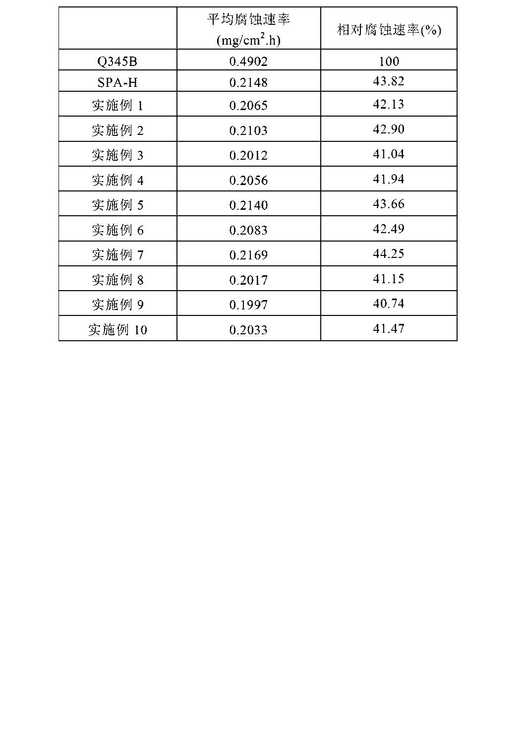 Figure CN102787278BD00151