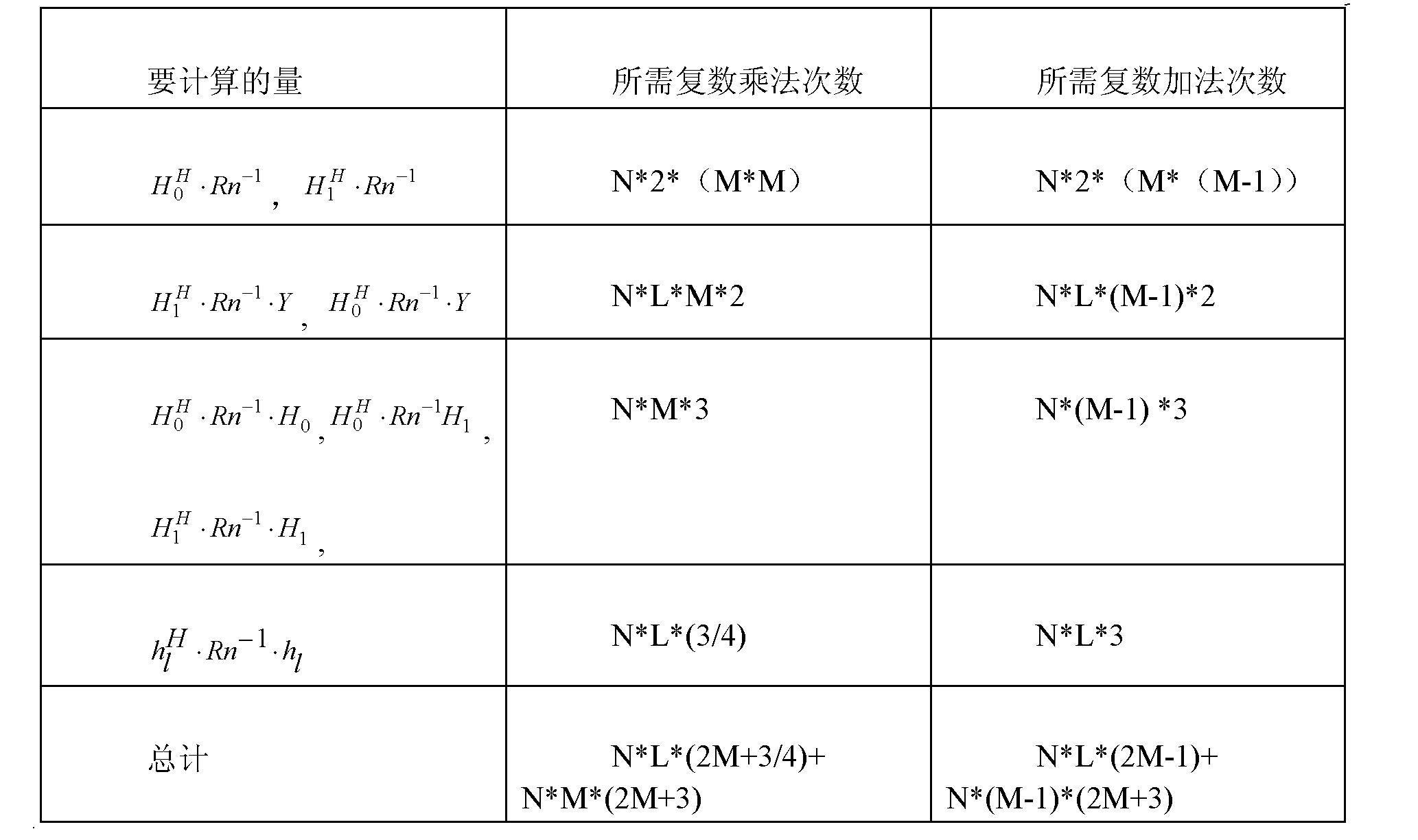Figure CN103379055AD00131