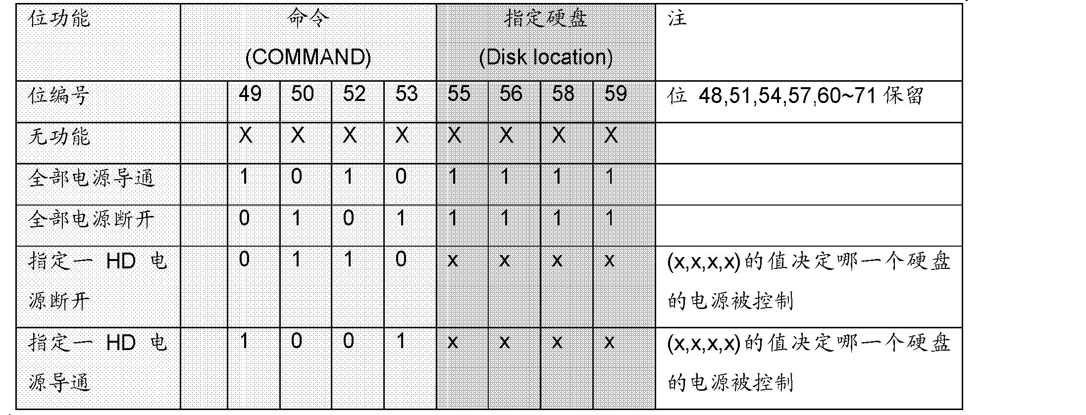 Figure CN103295614AD00052